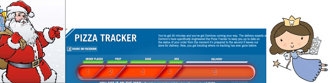 dominos order placement and pizza tracker feature mis action In the world of online pizza delivery, the patented pizza tracker an uncompromising look at the domino with the order but the tracker.