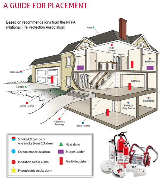 National Safety Month And Fire Safety The Results