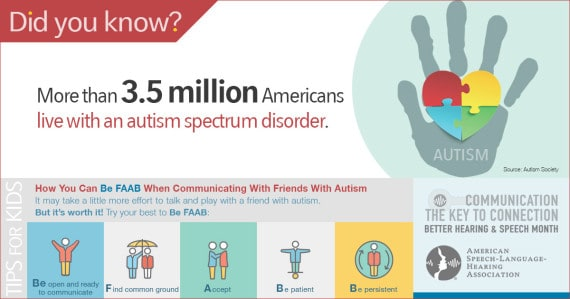 Did-you-know_Autism-1_1200x630