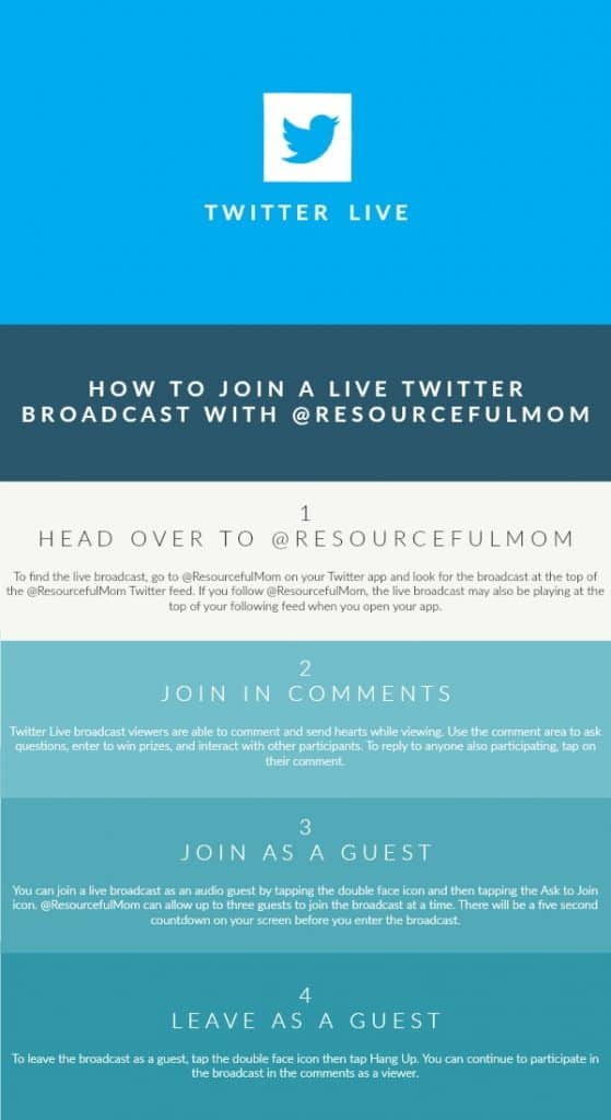 How to Participate in a Twitter Live Broadcast